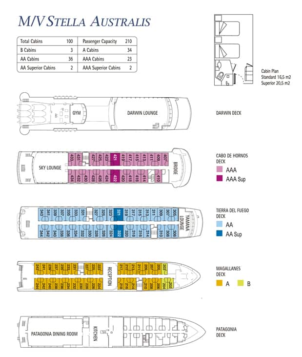 Deck plan of Stella Australis showing its 5 decks and cabin categories color coded.