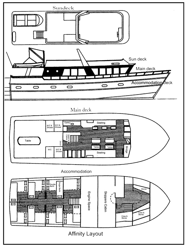 Deck plan of the Affinity showing sun deck and main deck.