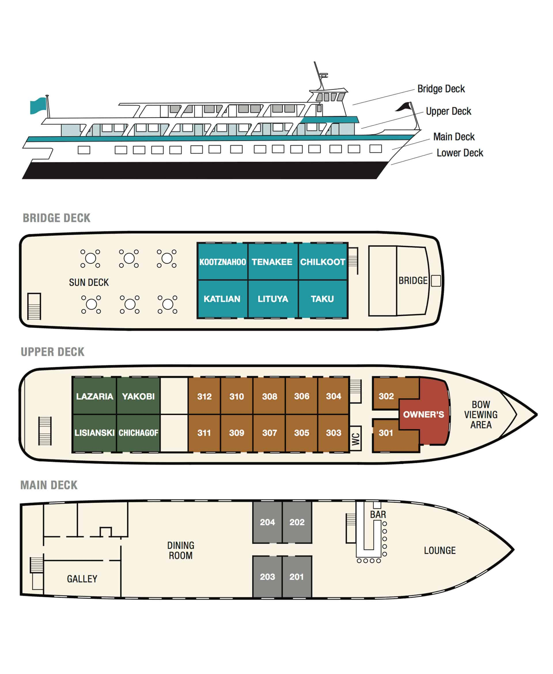 Deck plan of the Admiralty Dream showing the Bridge Deck, Upper Deck, and Main deck with cabin categories color coded.
