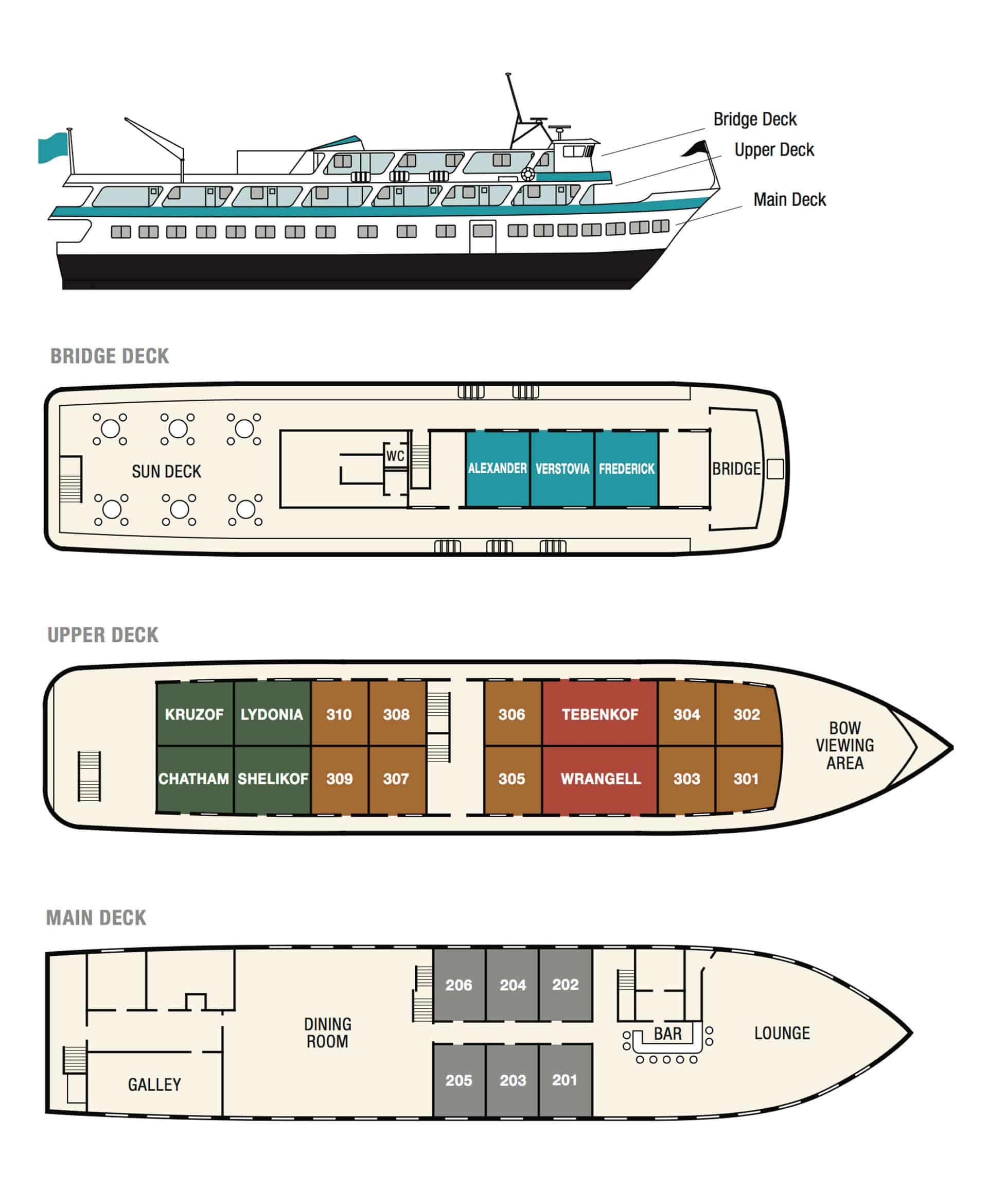 Deck plan showing 3 decks aboard Baranof Dream and cabin categories by color.