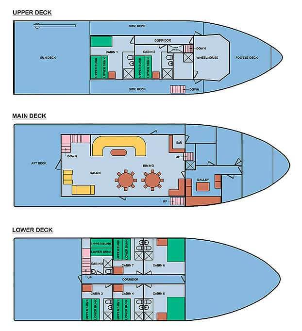 Deck plan for Cachalote Explorer small ship cruising the Galapagos Islands.