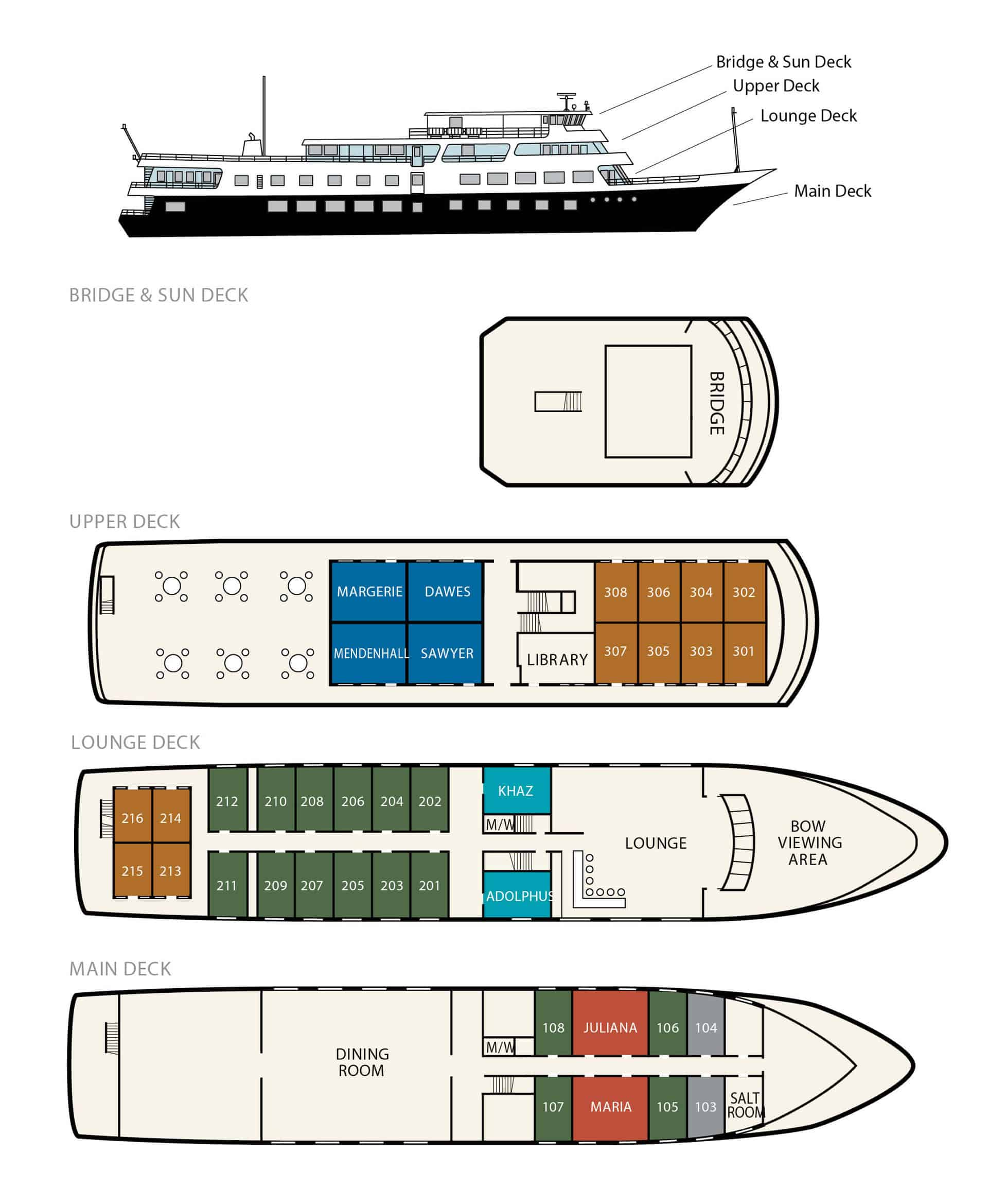Chichagof Dream deck plan showing main, lounge, upper, bridge, and sun decks.