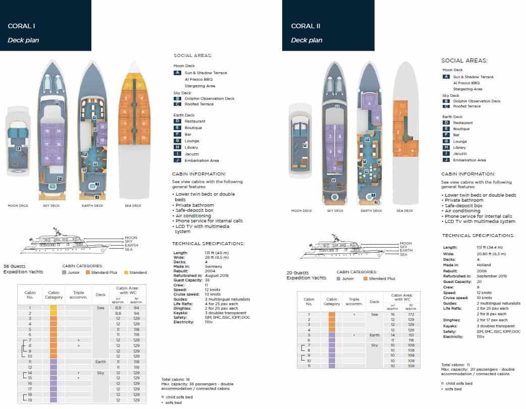 Deck plans showing cabin categories for Coral I & Coral II yachts in the Galapagos Islands