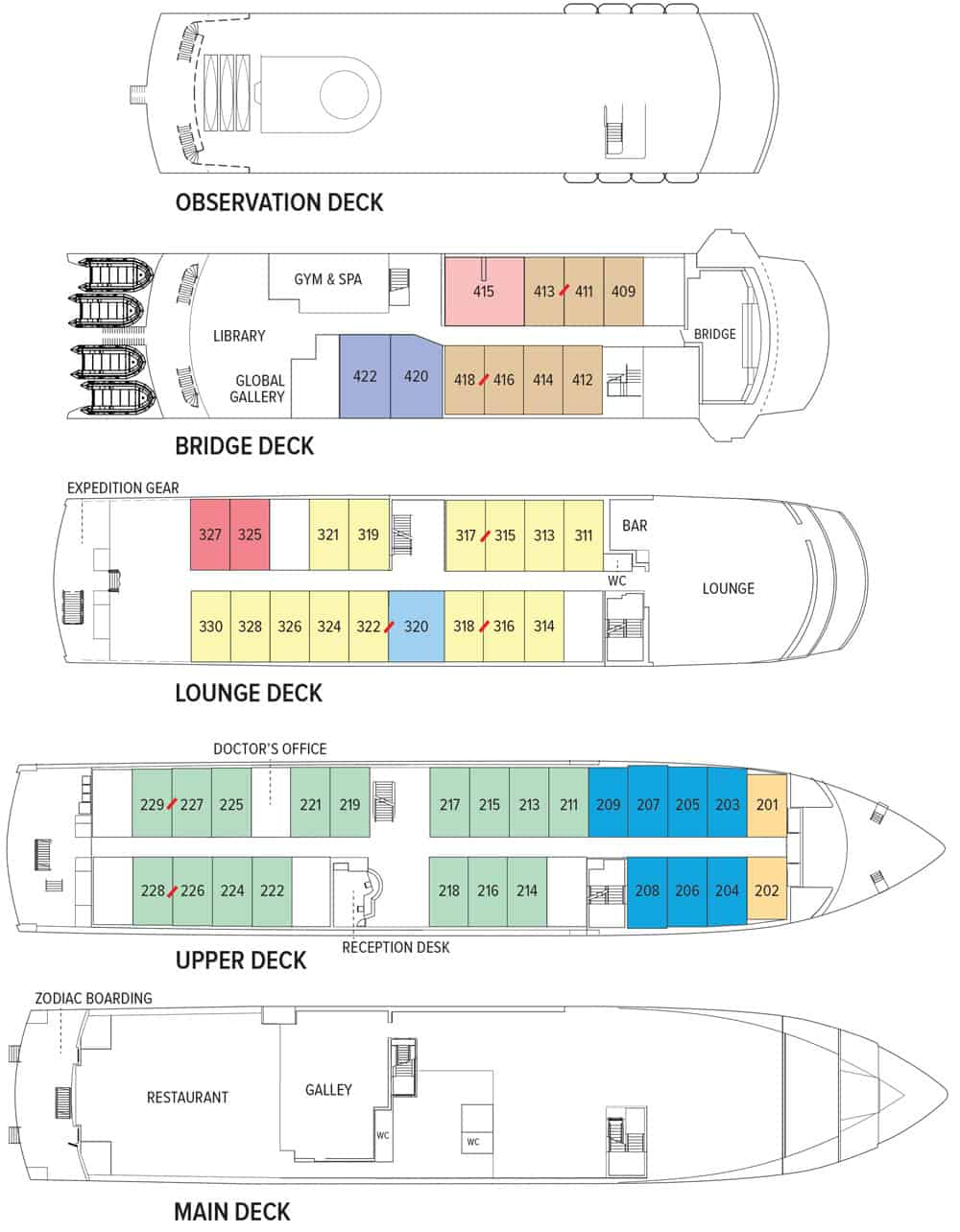 Deck plan showing Main Deck, Upper Deck, Lounge Deck, Bridge Deck and Observation Deck of Endeavour II Galapagos Islands expedition ship