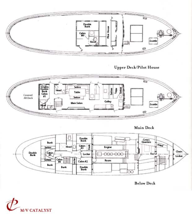 Catalyst deck plan showing below deck, main deck, and upper deck with pilot house.