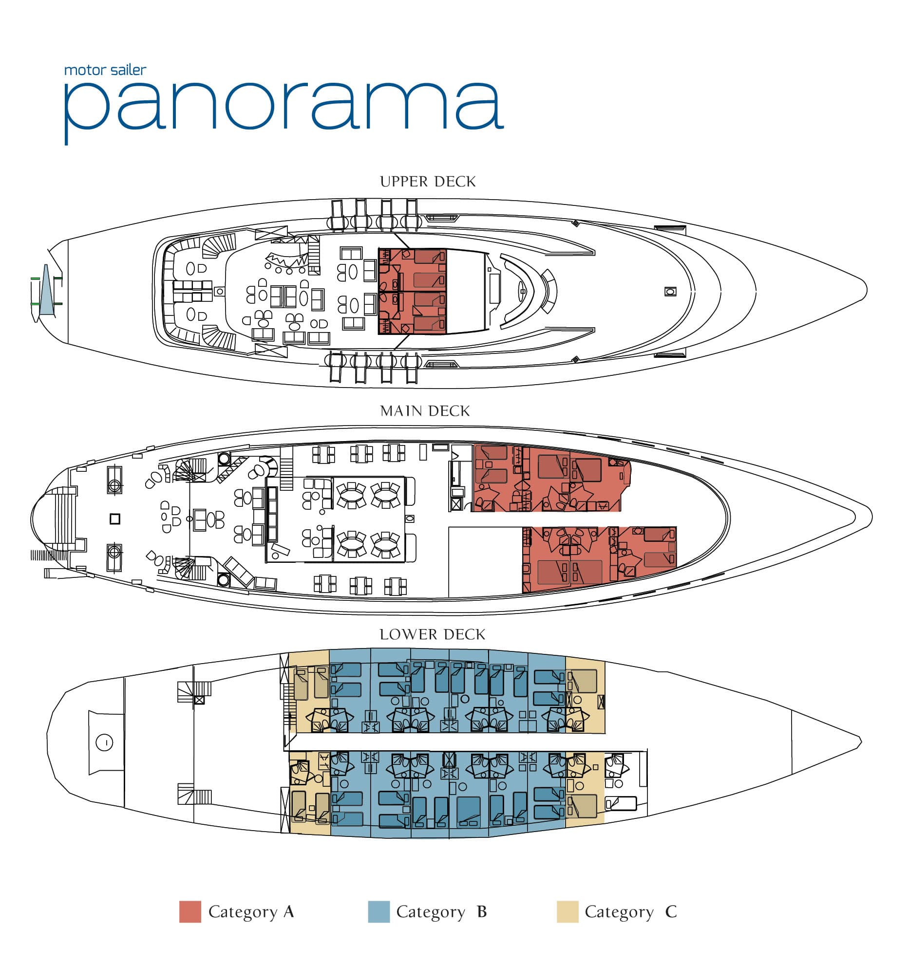 panorama luxury yacht deck plan with three levels