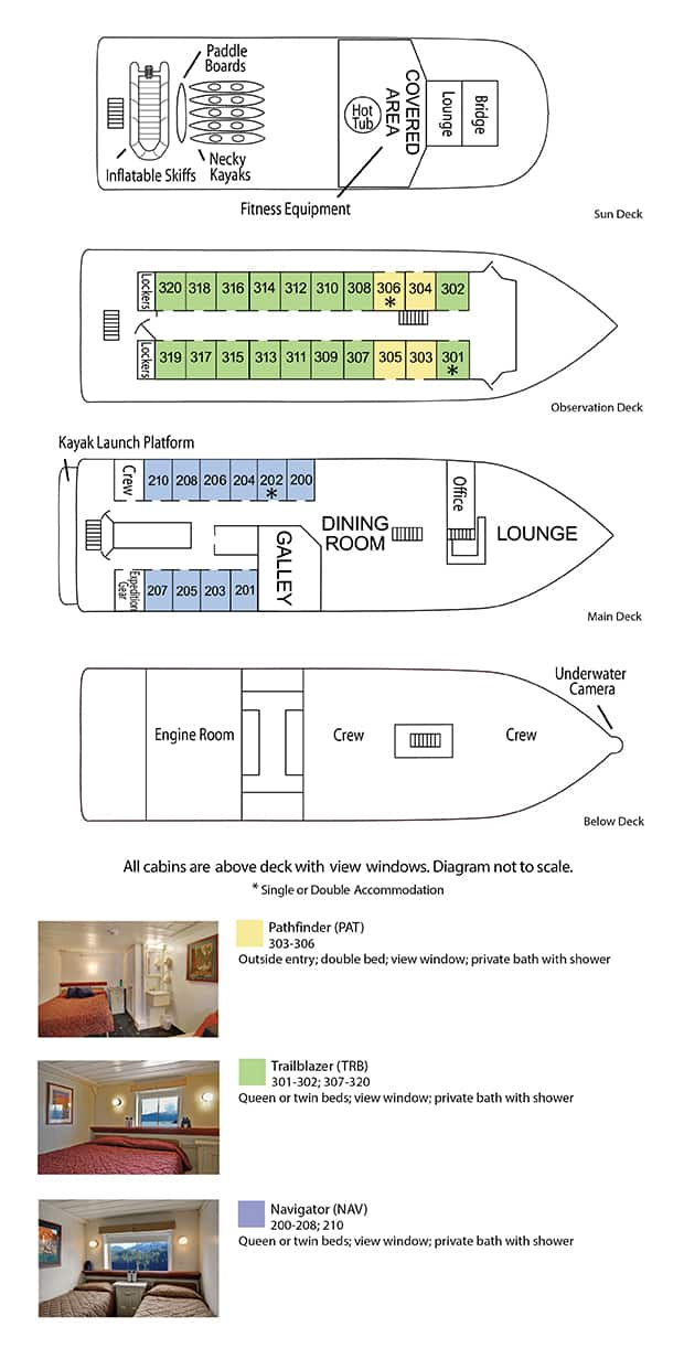 Deck plan for the 5 decks aboard Wilderness Adventurer with color coded cabin categories.