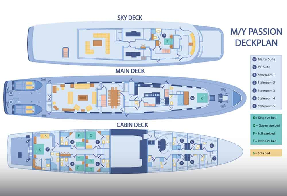 Deck plan showing 3 decks of WildAid's Passion and cabin categories color coded.