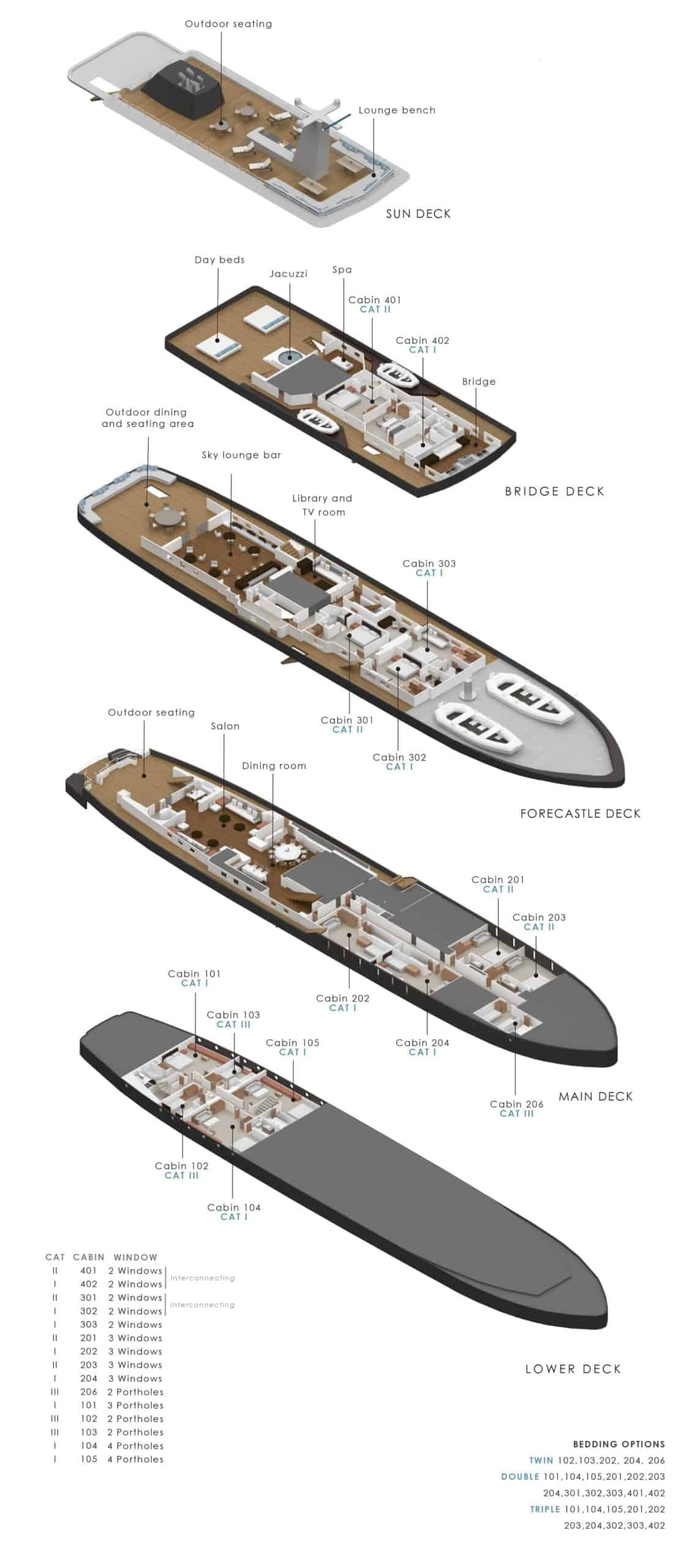 Aqua Blu deck plan showing lower, main, forecastle, bridge, and sun decks.