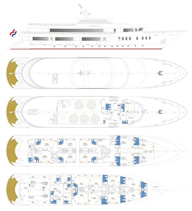 Deck plan aboard Avangard showing 4 decks with cabin categories.