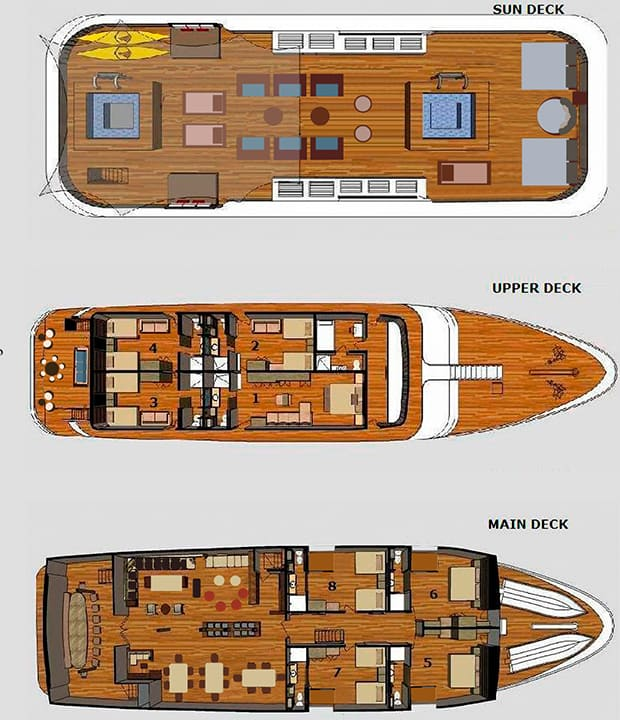Deck plan detailing Main Deck, Upper Deck and Sun Deck aboard Sea Star Journey luxury yacht in the Galapagos Islands