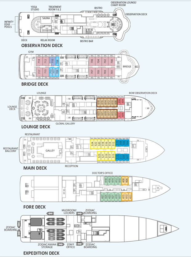 Deck plan showing Expedition Deck, Fore Deck, Main Deck, Lounge Deck, Bridge Deck and Observation Deck of National Geographic Endurance polar expedition ship