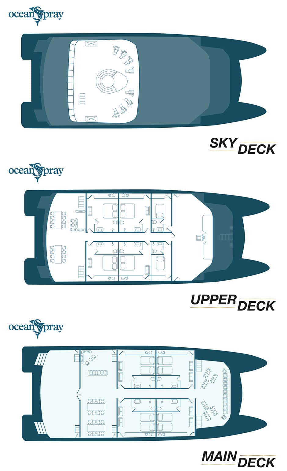 ocean spray small ship deck plan showing 3 decks, 2 with passenger cabins, 1 with a Jacuzzi.