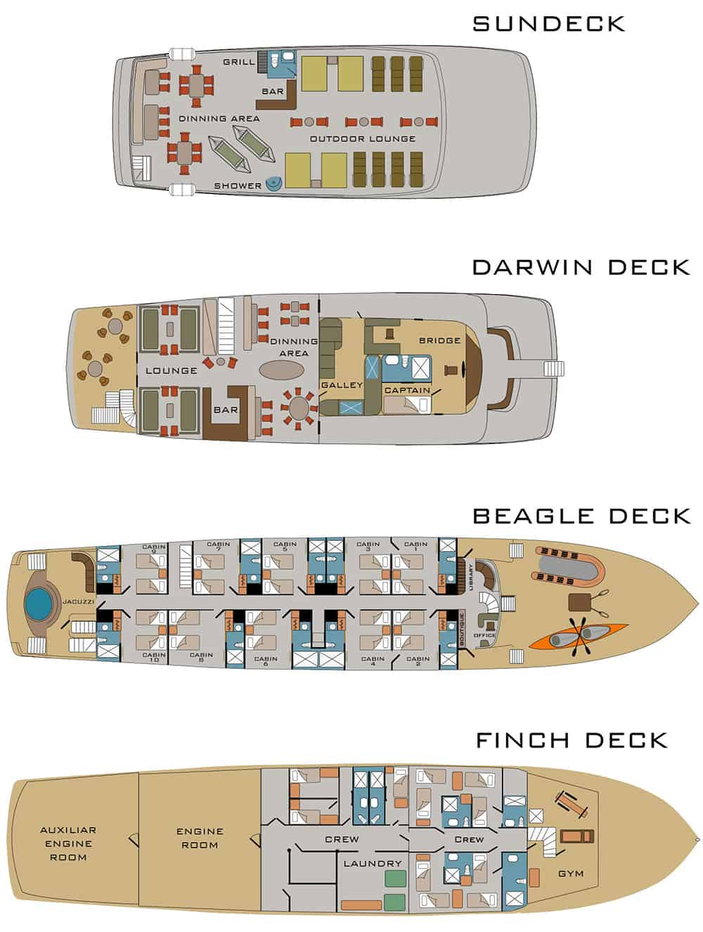 origin small ship deck plan showing multiple levels of the boat
