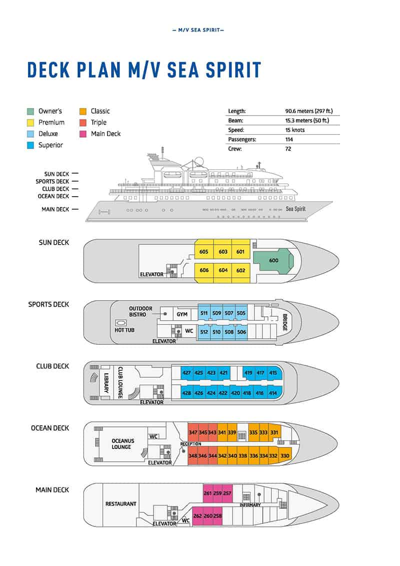 Deck plan detailing Main Deck, Ocean Deck, Club Deck, Sports Deck and Sun Deck of M/V Sea Spirit expedition ship
