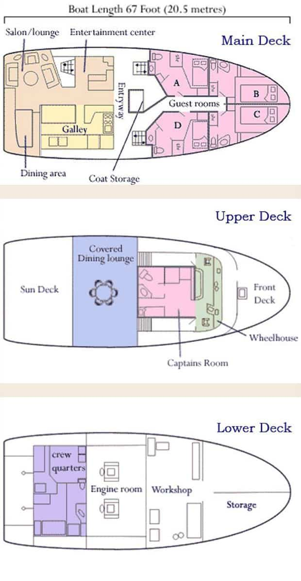 Deck plan detailing Lower Deck, Main Deck, Upper Deck of Sikumi yacht in Alaska