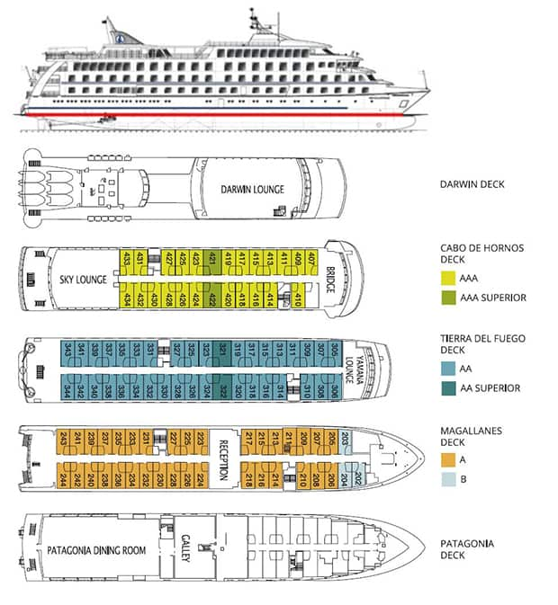 Deck plan showing side view of Category AA cabin with double bed aboard Ventus Australis and 5 decks with color coded cabin categories.