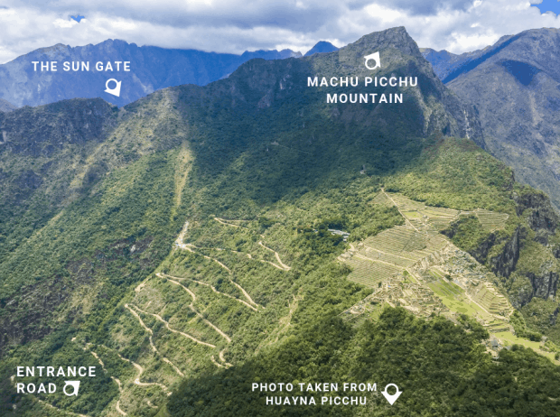 View from Huayna Picchu with arrows showing where the Sun Gate, Machu Picchu Mountain and the entrance road are.
