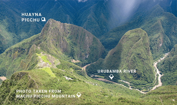 View from Machu Picchu Mountain with arrows showing the location of Huayna Picchu and Urumba River.