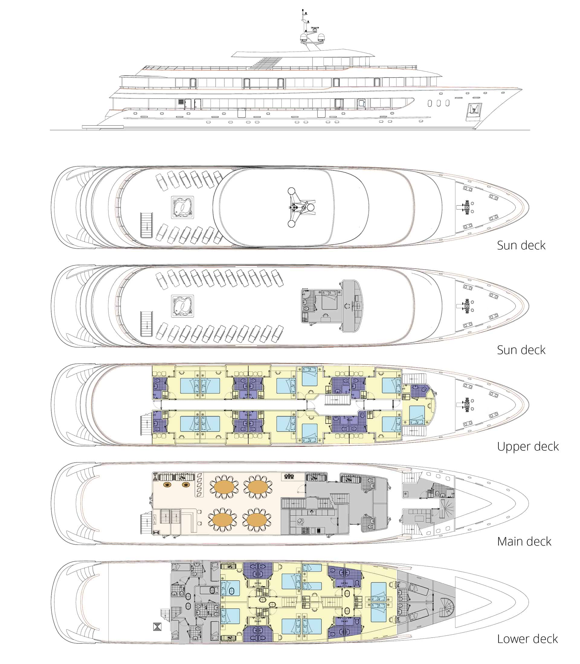 Deck plan of Rhapsody Croatia boutique yacht showing 5 decks with cabins on the Lower and Upper Decks.