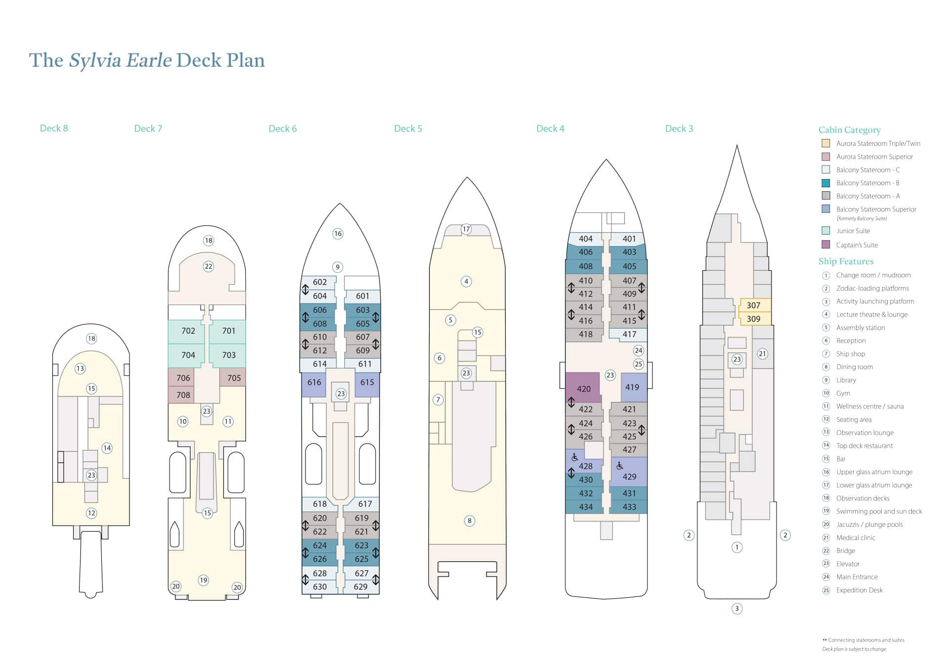 Deck plan of Sylvia Earle polar expedition ship, showing 77 cabins across Decks 3, 4, 6 & 7.