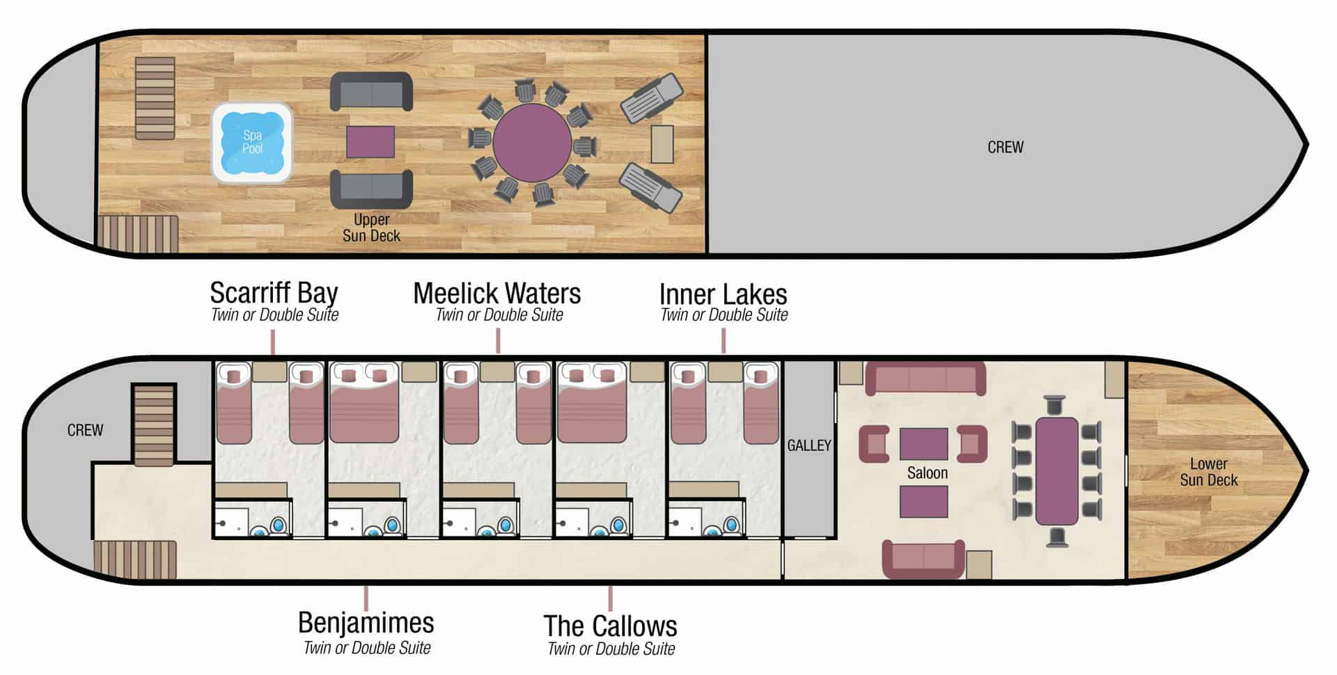 Deck plan of Shannon Princess barge, with 2 passenger decks including 4 cabins, dining table, saloon & sun deck with hot tub.