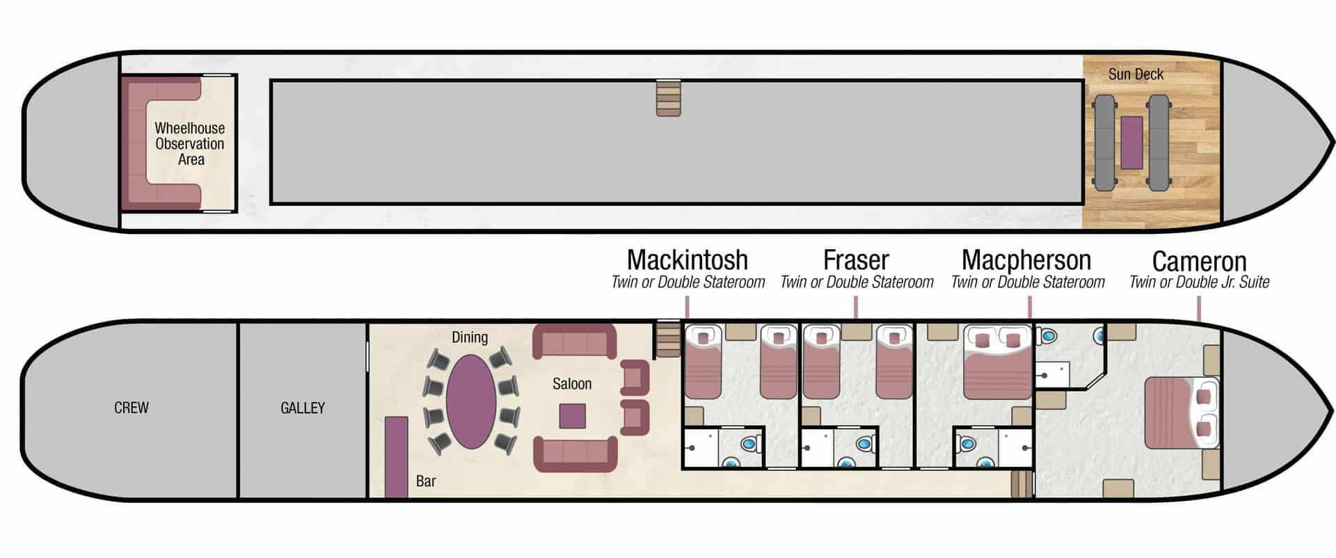 Deckplan of Scottish Highlander barge with 2 decks, 3 staterooms, 1 suite, sun deck, dining room, saloon & observation area.