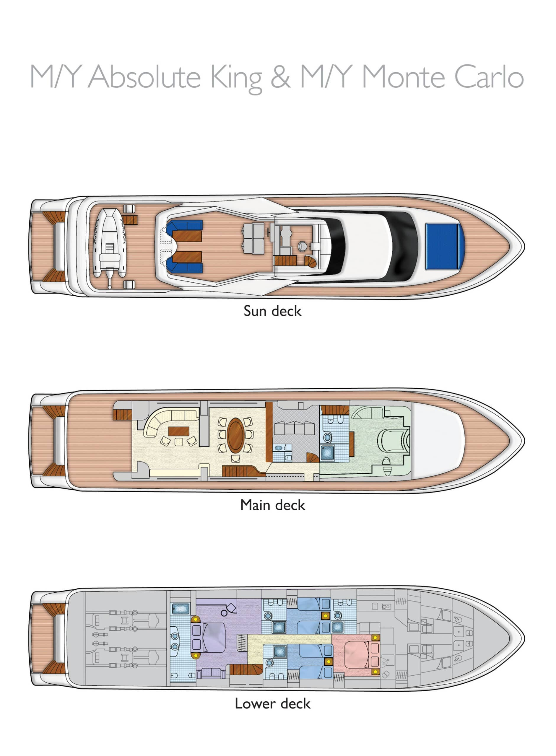 Deck plan of Monte Carlo & Absolute King private charter yachts in Greece, with 3 passenger decks, 5 cabins, lounge & dining area.
